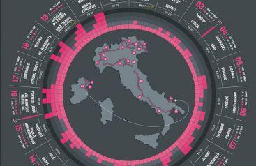 Giro d'Italia 2014: seguici su Nanopress!
