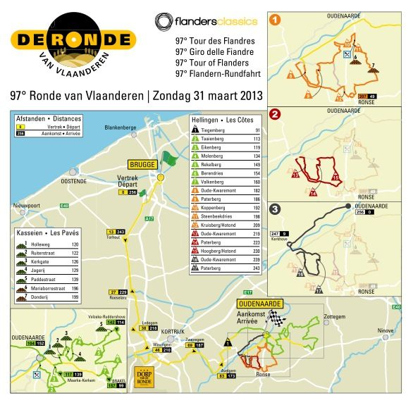 Giro delle Fiandre 2013 percorso