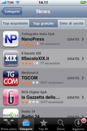 App Nanopress