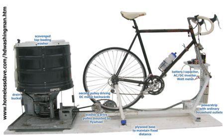 Bicicletta lavatrice per un bucato ecologico