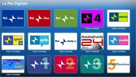 Giro d'Italia 2010: dirette, arrivi, processo, tgiro e web con Rai