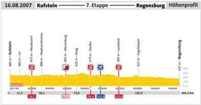 Giro di Germania 2007