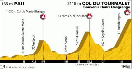 Tour de France 2010 Tourmalet