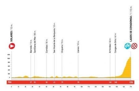 Vuelta Spagna 2010 quindicesima