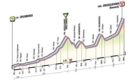 Giro D'Italia 2011 Grossglockner