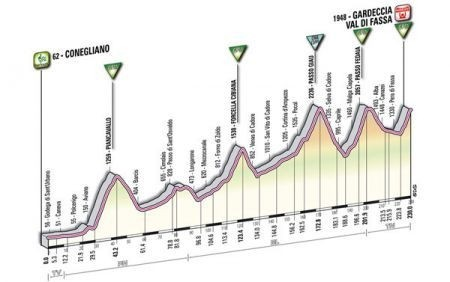 Giro D'Italia 2011 Gardeccia