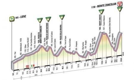 Giro D'Italia 2011 Crostis Zoncolan