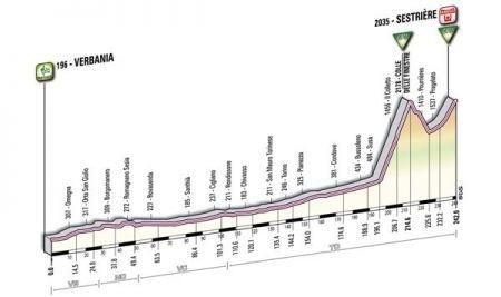 Giro D'Italia 2011 Colle Finestre Sestriere