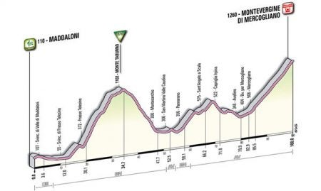 Giro D'Italia 2011 Montevergine