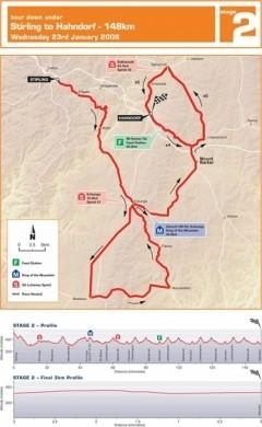 Tour Down Under 2008 tappa 2