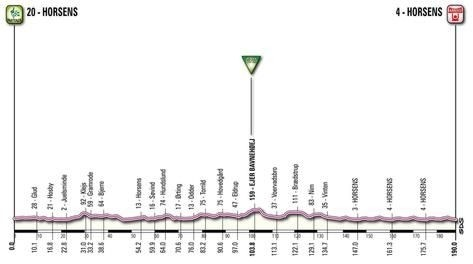 Giro d'Italia 2012 Horsens