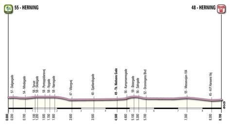 Giro d'Italia 2012 cronometro