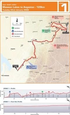 Tour Down Under 2008 tappa 1