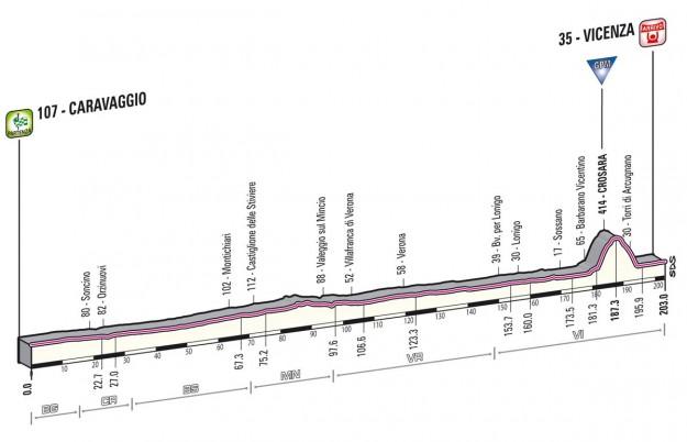 Giro d'Italia 2013 Caravaggio Vicenza