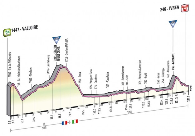 Giro d'Italia 2013 Valloire Ivrea