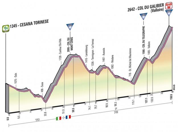 Giro d'Italia 2013 Cesana Galibier