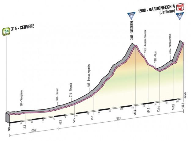 Giro d'Italia 2013 Cervere Bardonecchia