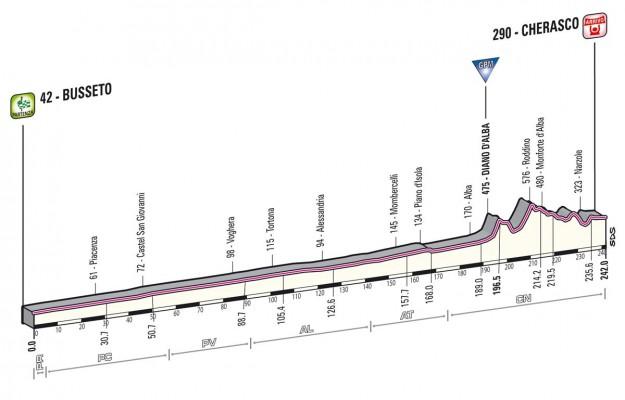 Giro d'Italia 2013 Busseto Cherasco