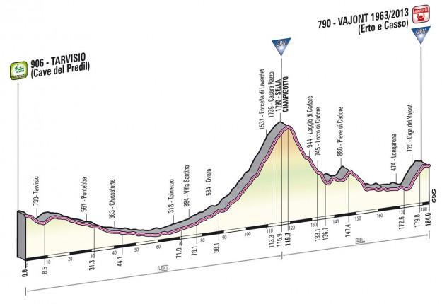 Giro d'Italia 2013 Tarvisio Vajont