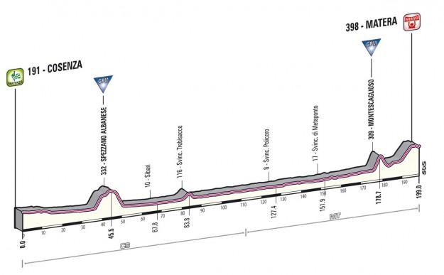 Giro d'Italia 2013 Cosenza Matera