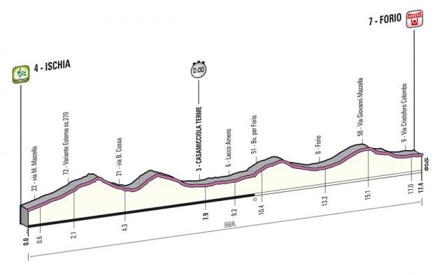 Giro d'Italia 2013 Ischia Forio