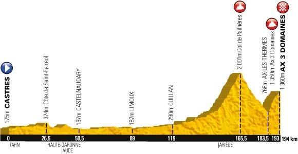 Tour de France 2013 3 Domaines