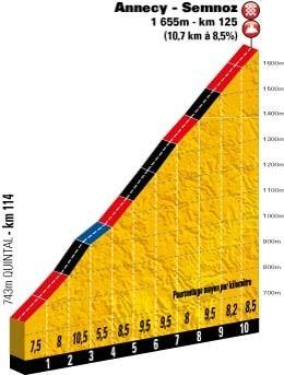 Tour de France 2013 Annecy
