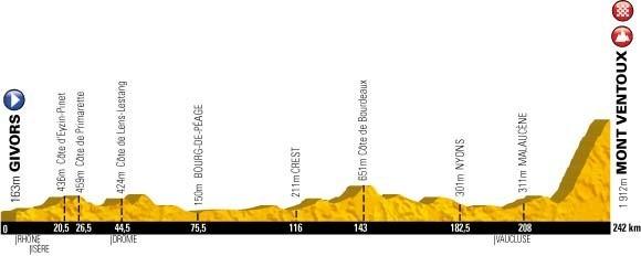 Tour de France 2013 Givors Mont Ventoux