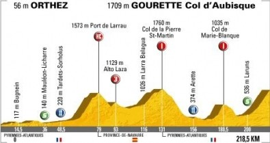 _tdf_2007_profil16