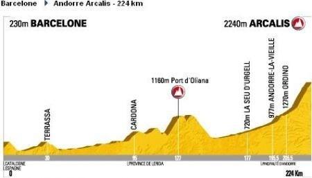 Tour de France 2009 Andorra
